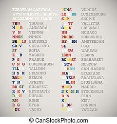 European countries capitals shorten names with the national colours, vector