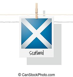 European country flag collection with photo of Scotland flag