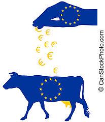 European milk subsidies