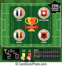 European Soccer Cup - Group A Vector Illustration