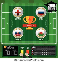 European Soccer Cup - Group B Vector Illustration