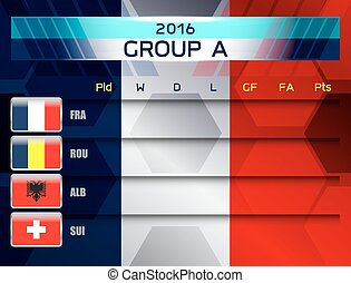 european soccer group a