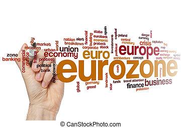 Eurozone word cloud