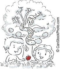 Jardín Eden Eva Ilustración Adán Caricatura Pareja