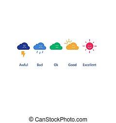 Evaluation concept, good or bad service feedback, customer satisfaction survey