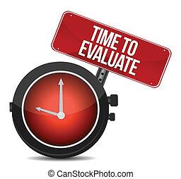 evalueren, concept, tijd