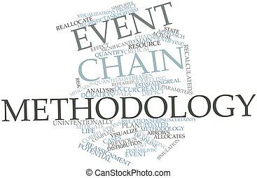 Event chain methodology - Abstract word cloud for Event...