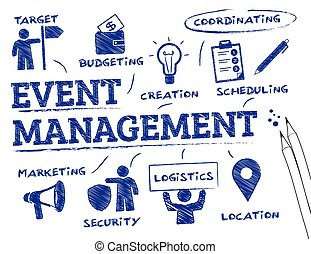 Event management concept - Event management. Chart with...