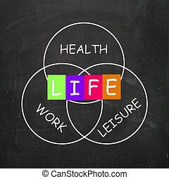 evenwicht, leven, met, gezondheid, vrije tijd, en, werken