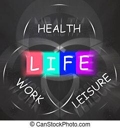 evenwicht, leven, vertoningen, gezondheid, vrije tijd, en, werken