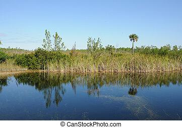 Everglades National Park Sign, Florida USA