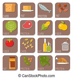 Everyday food common goods organic cards products we get by shopping in supermarket vector illustration.