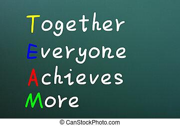 everyone, acronyme, ensemble, réalise, équipe, plus