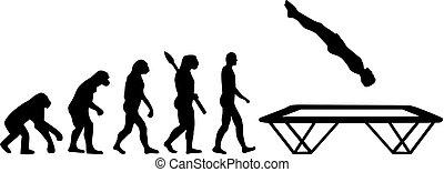 evolução, trampoline