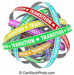evolución, proceso, transición, ilustración, palabras,...