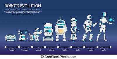 evolución, tecnología, concept., robotes