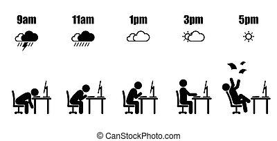 evolución, tiempo, trabajando, hora