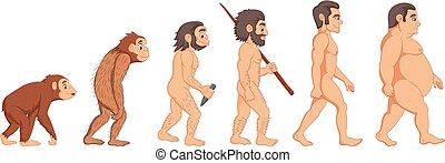 evolutie, spotprent, man
