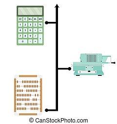 Evolution calculators banner