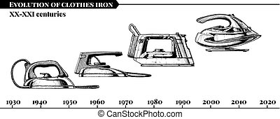 Evolution of clothes iron