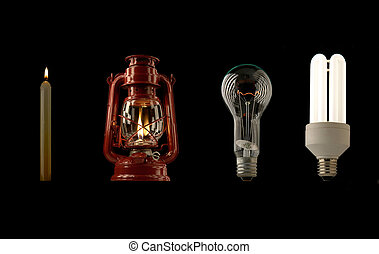 Evolution of lighting light sources