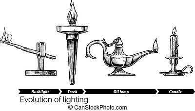 evolution of lighting - Vector hand drawn illustration of...