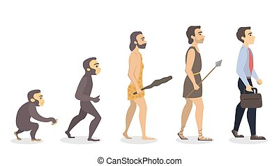 Evolution of man.