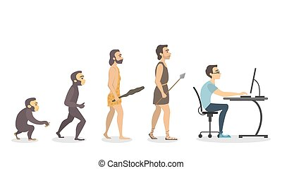 Evolution of programmer.