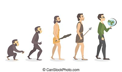 Evolution of teacher.