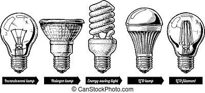 evolution set of light bulb - Vector hand drawn illustration...