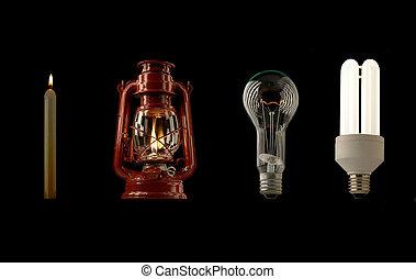 Evolution of lighting light sources