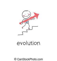 evoluzione, career., illustrazione