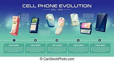 evoluzione, telefonare, cellula, vettore, bandiera, cartone animato