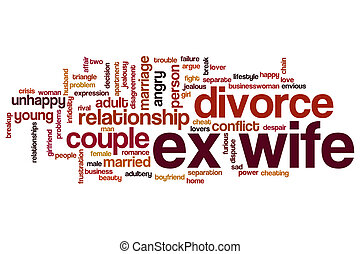 Ex wife word cloud concept
