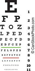 examen de ojo, gráfico