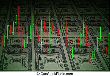 Exchange chart background - Exchange chart on dollars...