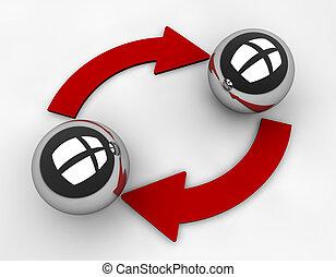Exchange - Concept of information exchangen between two...