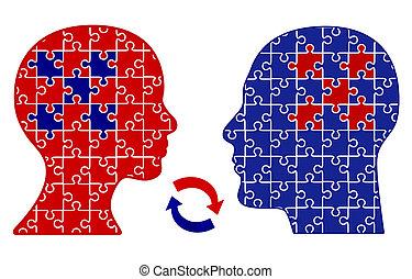 Exchange of Thoughts - Concept of empathetic communication...