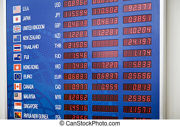 Exchange rate display. - LED display containing ...
