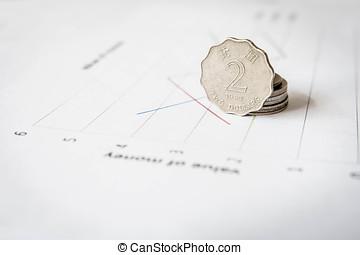 exchange rate on international stock exchanges.