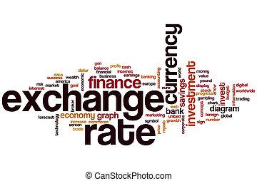 Exchange rate word cloud