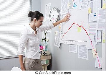 executiva, analisando, um, mapa financeiro