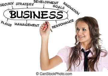 executiva, desenho, negócio, plano