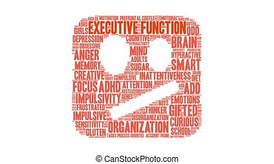 Executive Function Word Cloud - Executive Function ADHD word...