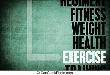 Exercise Core Principles as a Concept Abstract