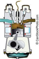 Exhaust Stroke - The exhaust stroke of a four stroke petrol...