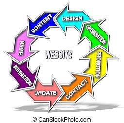 exitoso, sitio web