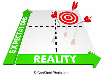 Expectations Vs Reality Matrix Best Possible Outcome 3d...