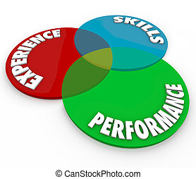 experiência, habilidades, desempenho, diagrama venn, revisão...