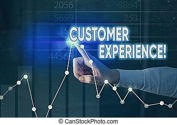 experience., projection, client, photo, produit, interaction, texte, entre, organisation, buyer., signe, conceptuel